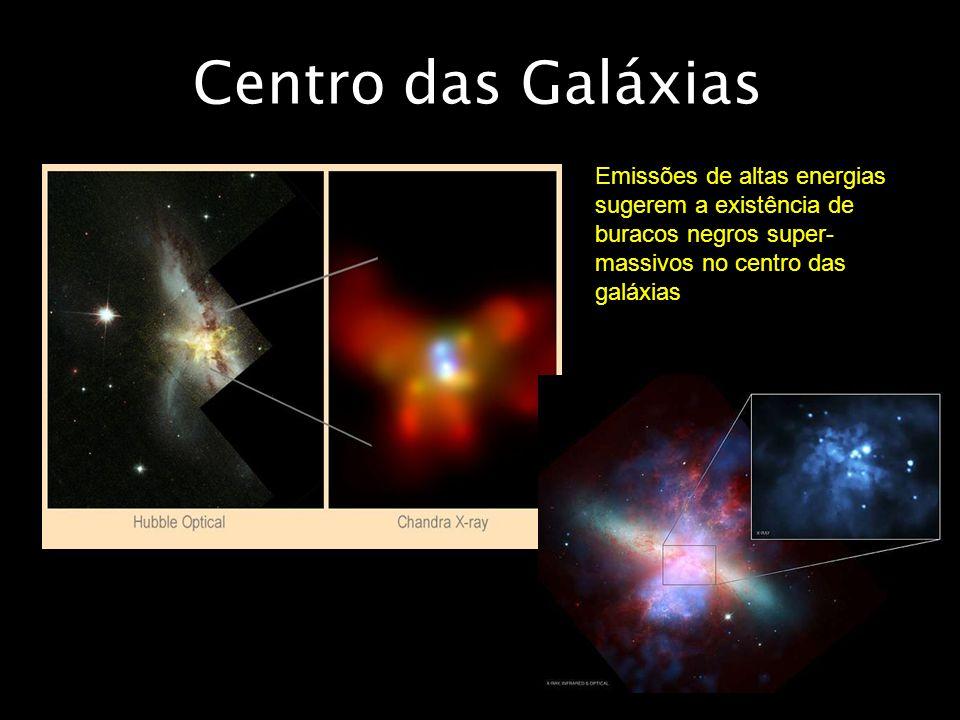 Centro das Galáxias Emissões de altas energias sugerem a existência de buracos negros super- massivos no centro das galáxias