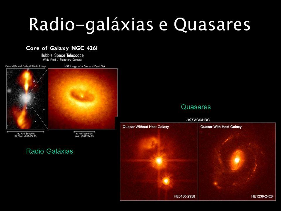 Radio-galáxias e Quasares Quasares Radio Galáxias