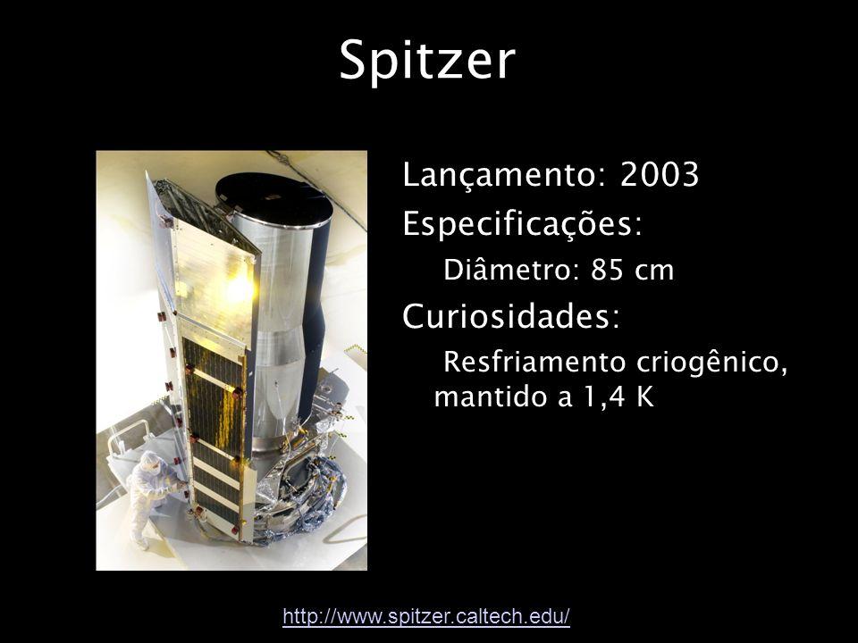 Spitzer Lançamento: 2003 Especificações: Diâmetro: 85 cm Curiosidades: Resfriamento criogênico, mantido a 1,4 K http://www.spitzer.caltech.edu/