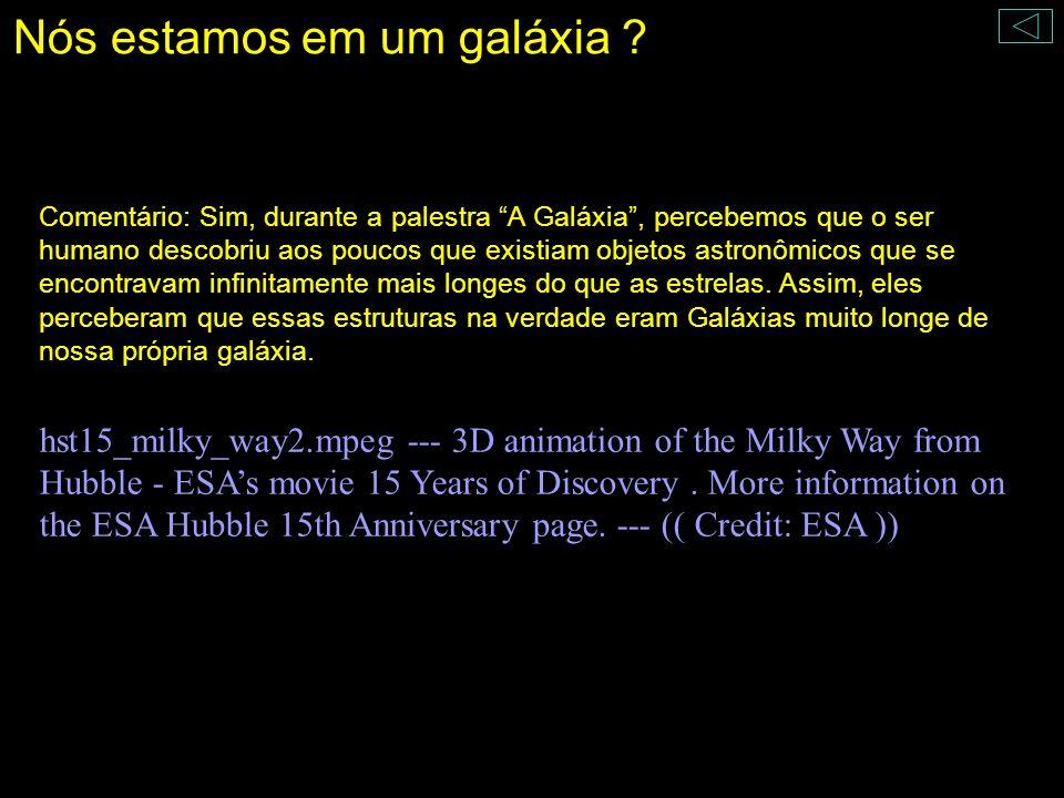 Nós estamos em um galáxia ? Comentário: Sim, durante a palestra A Galáxia, percebemos que o ser humano descobriu aos poucos que existiam objetos astro