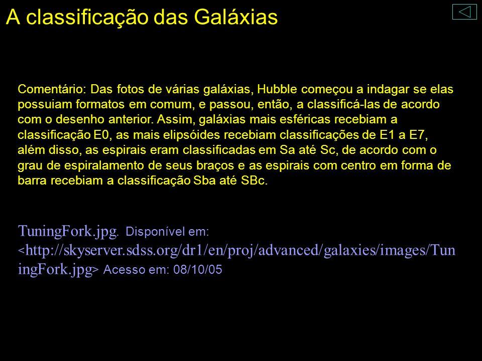 A classificação das Galáxias Comentário: Das fotos de várias galáxias, Hubble começou a indagar se elas possuiam formatos em comum, e passou, então, a