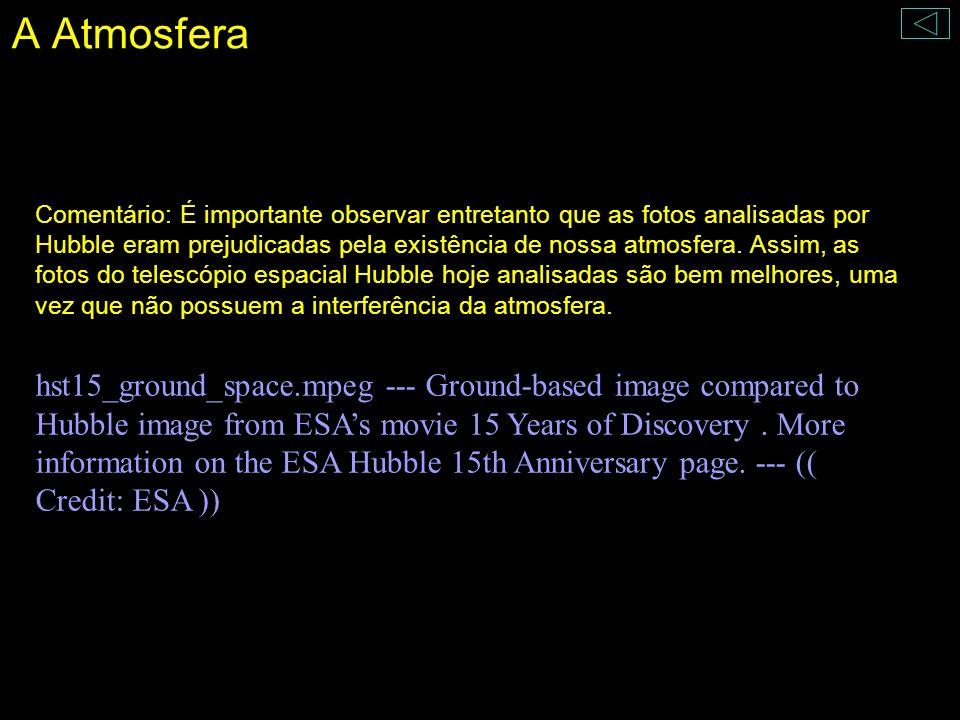 A Atmosfera Comentário: É importante observar entretanto que as fotos analisadas por Hubble eram prejudicadas pela existência de nossa atmosfera. Assi