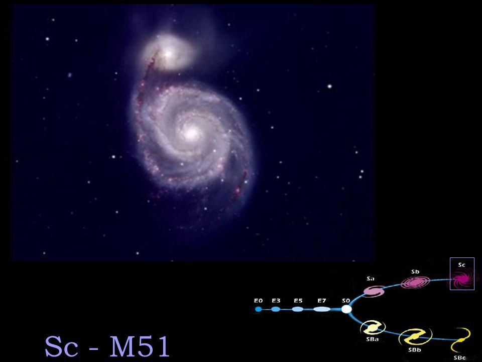 Sc - M51