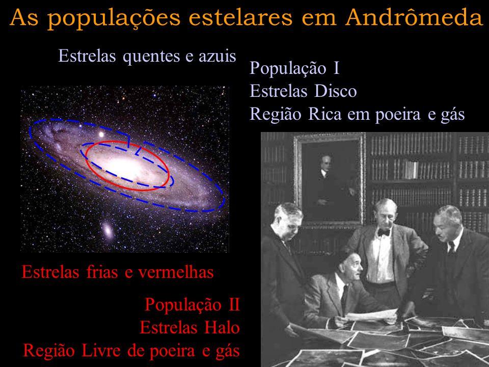 As populações estelares em Andrômeda Estrelas quentes e azuis Estrelas frias e vermelhas População I Estrelas Disco Região Rica em poeira e gás Popula