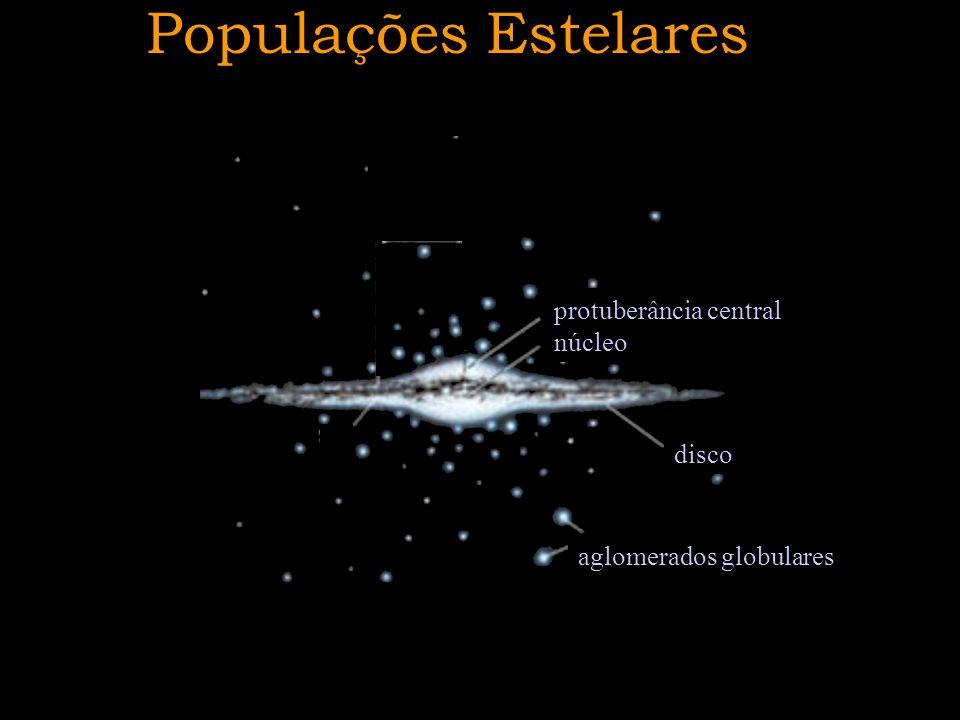 Populações Estelares protuberância central núcleo disco aglomerados globulares