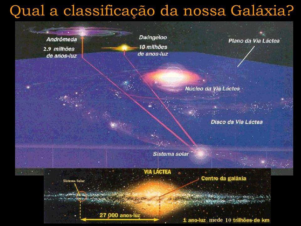 Qual a classificação da nossa Galáxia?