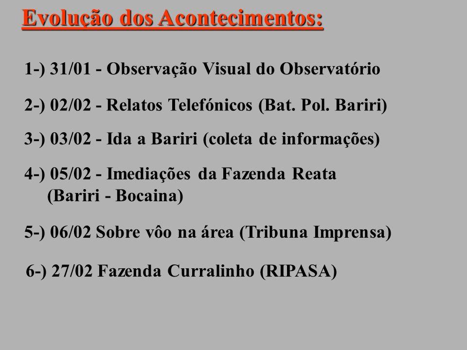 Características da Amostra Características da Amostra : Densidade: 2.9 g/cm 3 (Prof. Francisco Guimarães) Elementos Químicos: Na, Mg, Mn,Al, Si, K, Ca