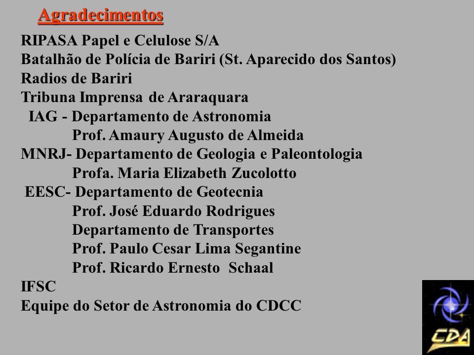 Brasil: 31 de janeiro de 1998 - (Bariri - Bocaina - SP) Bola de Fogo!? Meteorito !? Obs: Obs: Não há registros na literatura de quedas estudas sobre m