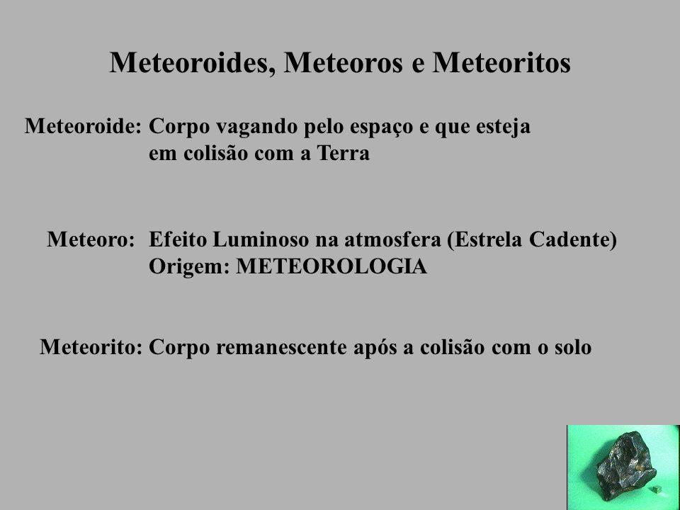 Efeito Luminoso na atmosfera (Estrela Cadente) Origem: METEOROLOGIA Meteoroides, Meteoros e Meteoritos Corpo vagando pelo espaço e que esteja em colisão com a Terra Meteoroide: Meteoro: Meteorito:Corpo remanescente após a colisão com o solo