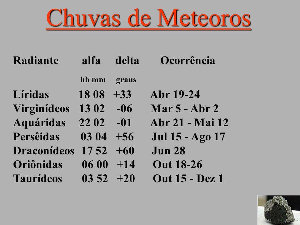 Chuvas de Meteoros Radiante alfa delta Ocorrência hh mm graus Líridas 18 08 +33 Abr 19-24 Virginídeos 13 02 -06 Mar 5 - Abr 2 Aquáridas 22 02 -01 Abr 21 - Mai 12 Persêidas 03 04 +56 Jul 15 - Ago 17 Draconídeos 17 52 +60 Jun 28 Oriônidas 06 00 +14 Out 18-26 Taurídeos 03 52 +20 Out 15 - Dez 1