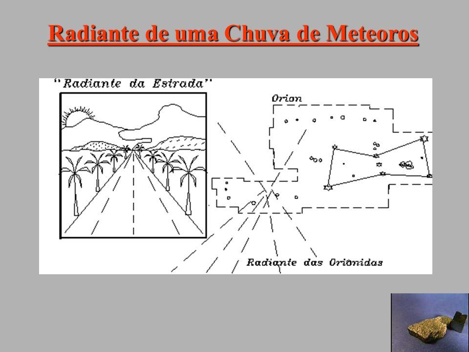 Chuvas de Meteoros Radiante alfa delta Ocorrência hh mm graus Líridas 18 08 +33 Abr 19-24 Virginídeos 13 02 -06 Mar 5 - Abr 2 Aquáridas 22 02 -01 Abr