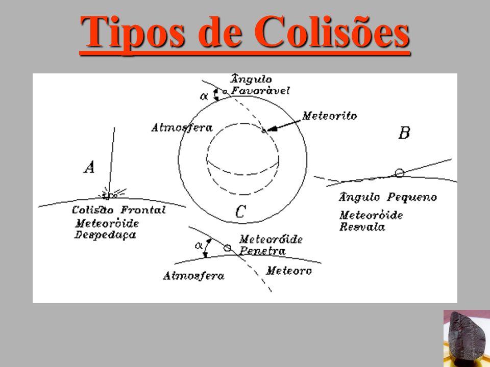 Tipos de Colisões