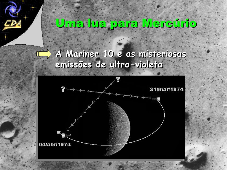 Jornada para Vulcano A estranha órbita de Mercúrio Urbain Le Verrier (sec. XIX) Estimativas de Le Verrier: Massa: 1/17 massa de Mercúrio Onde está Vul