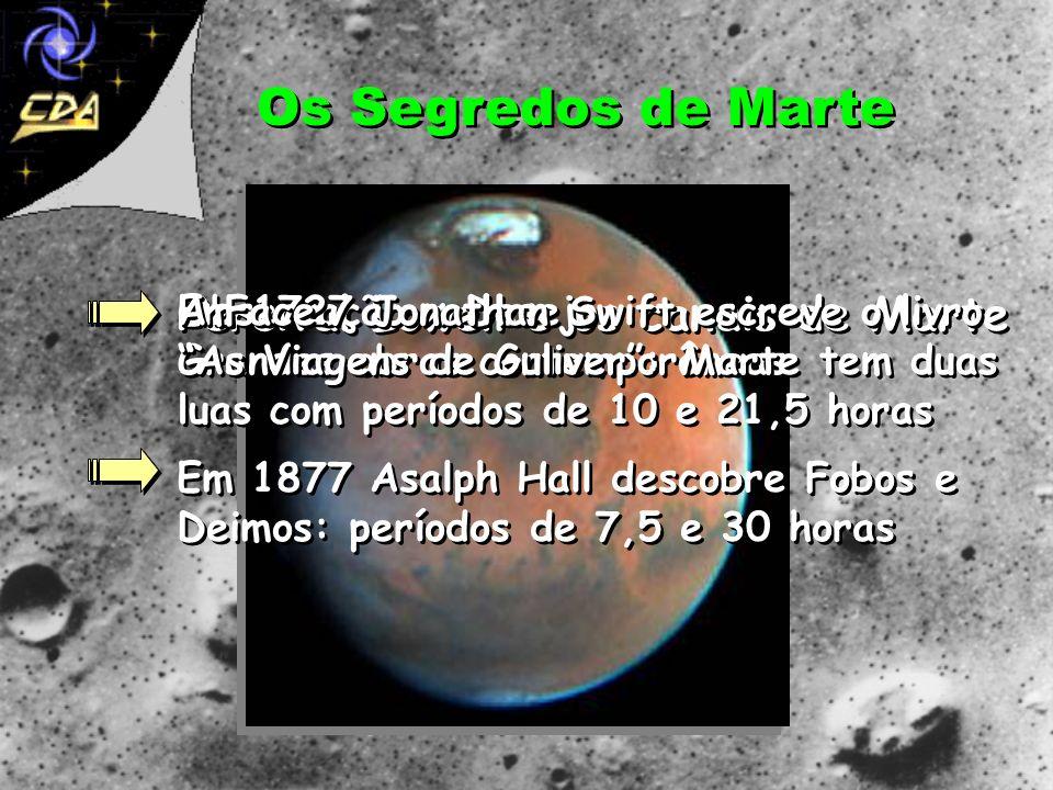 A Terra e suas luas A descoberta (!): 1846 Frederic Petit: Tolouse - França Perigeu a 11,4 Km da Terra (!!!) Júlio Verne em Da Terra à Lua: Perigeu a