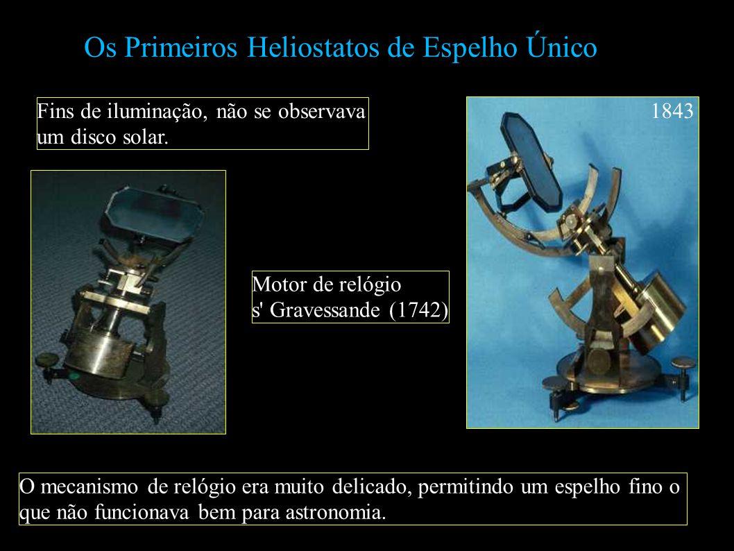 Os Primeiros Heliostatos de Espelho Único Motor de relógio s' Gravessande (1742) Fins de iluminação, não se observava um disco solar. O mecanismo de r