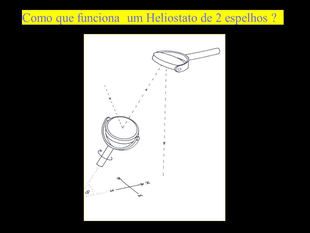 Como que funciona um Heliostato de 2 espelhos ?