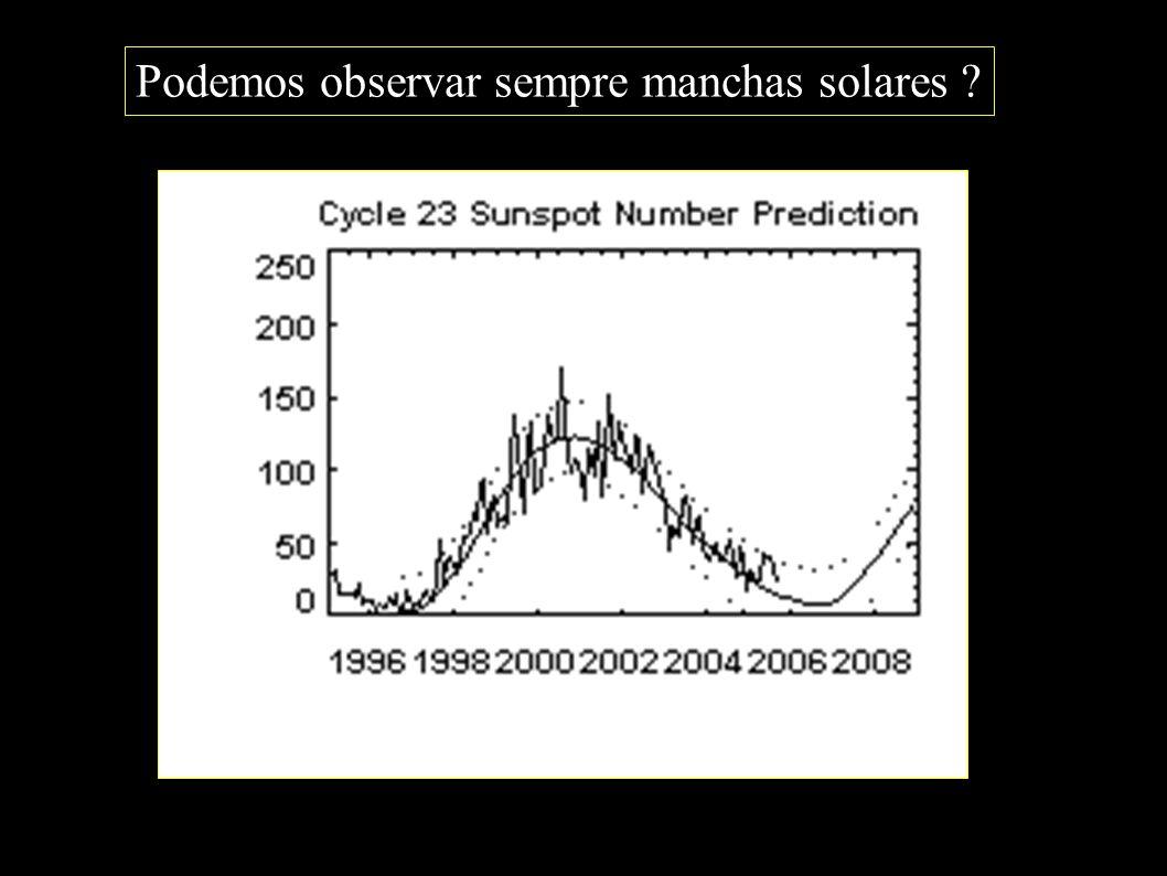 Podemos observar sempre manchas solares ?