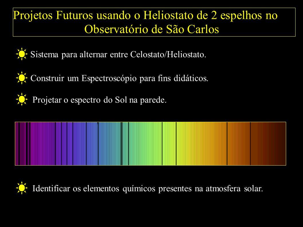 Projetos Futuros usando o Heliostato de 2 espelhos no Observatório de São Carlos Sistema para alternar entre Celostato/Heliostato. Construir um Espect