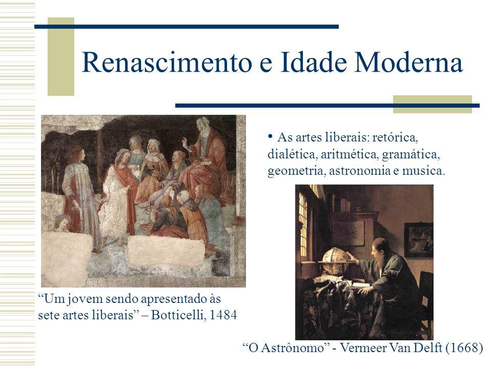 Renascimento e Idade Moderna Um jovem sendo apresentado às sete artes liberais – Botticelli, 1484 As artes liberais: retórica, dialética, aritmética,