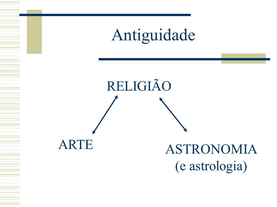 Antiguidade ARTE ASTRONOMIA (e astrologia) RELIGIÃO