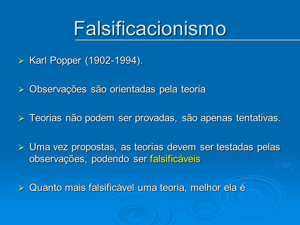 Falsificacionismo Karl Popper (1902-1994). Karl Popper (1902-1994). Observações são orientadas pela teoria Observações são orientadas pela teoria Teor
