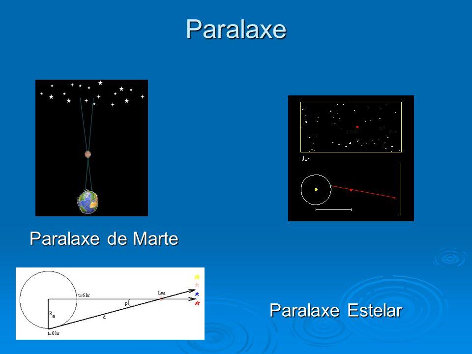 Paralaxe Paralaxe de Marte Paralaxe Estelar