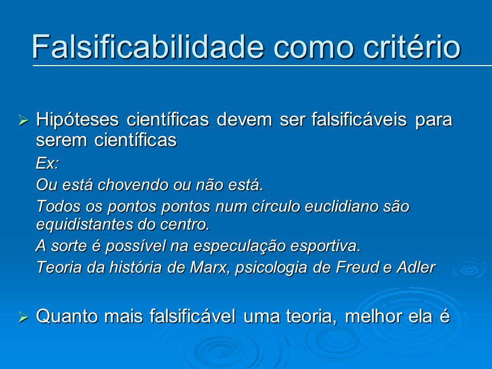 Falsificabilidade como critério Hipóteses científicas devem ser falsificáveis para serem científicas Hipóteses científicas devem ser falsificáveis par