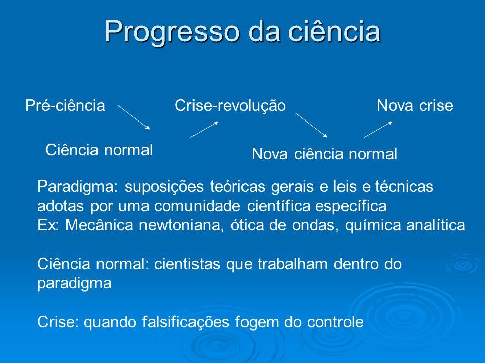 Progresso da ciência Pré-ciência Ciência normal Nova criseCrise-revolução Nova ciência normal Paradigma: suposições teóricas gerais e leis e técnicas