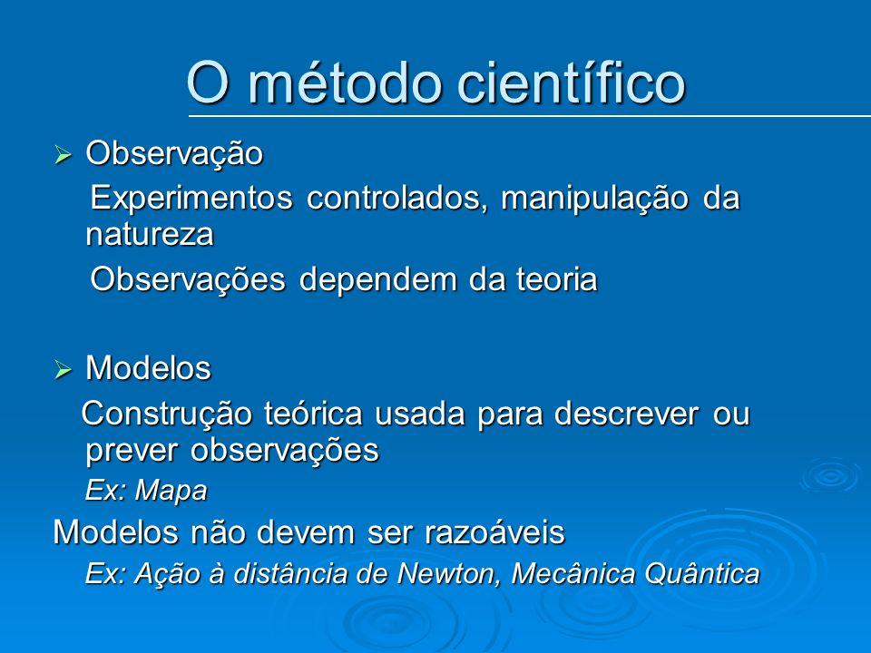 O método científico Observação Observação Experimentos controlados, manipulação da natureza Experimentos controlados, manipulação da natureza Observaç