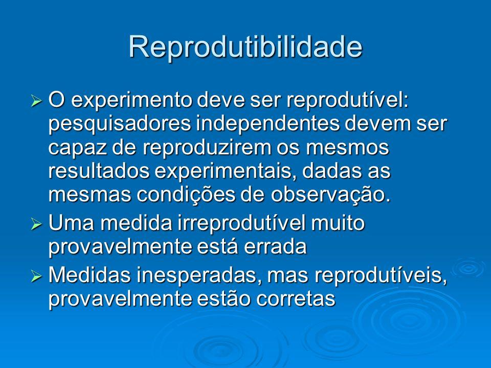 Reprodutibilidade O experimento deve ser reprodutível: pesquisadores independentes devem ser capaz de reproduzirem os mesmos resultados experimentais,