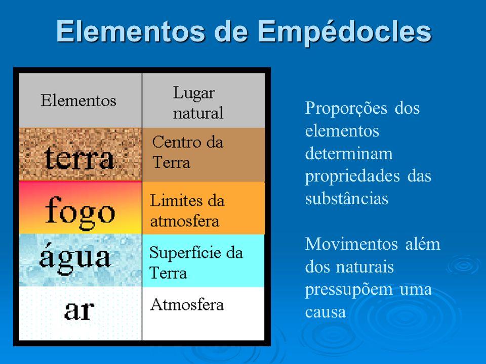 Elementos de Empédocles Proporções dos elementos determinam propriedades das substâncias Movimentos além dos naturais pressupõem uma causa