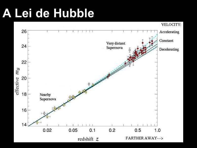 A Lei de Hubble velocidade = Ho X distância