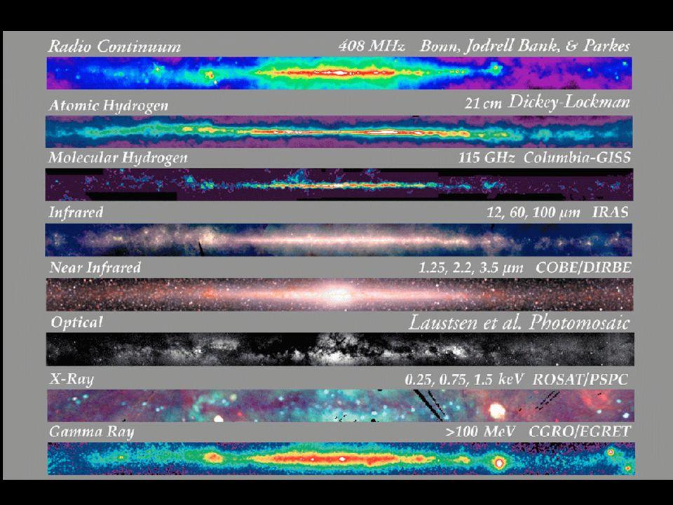8 minutos luz 30 000 anos luz