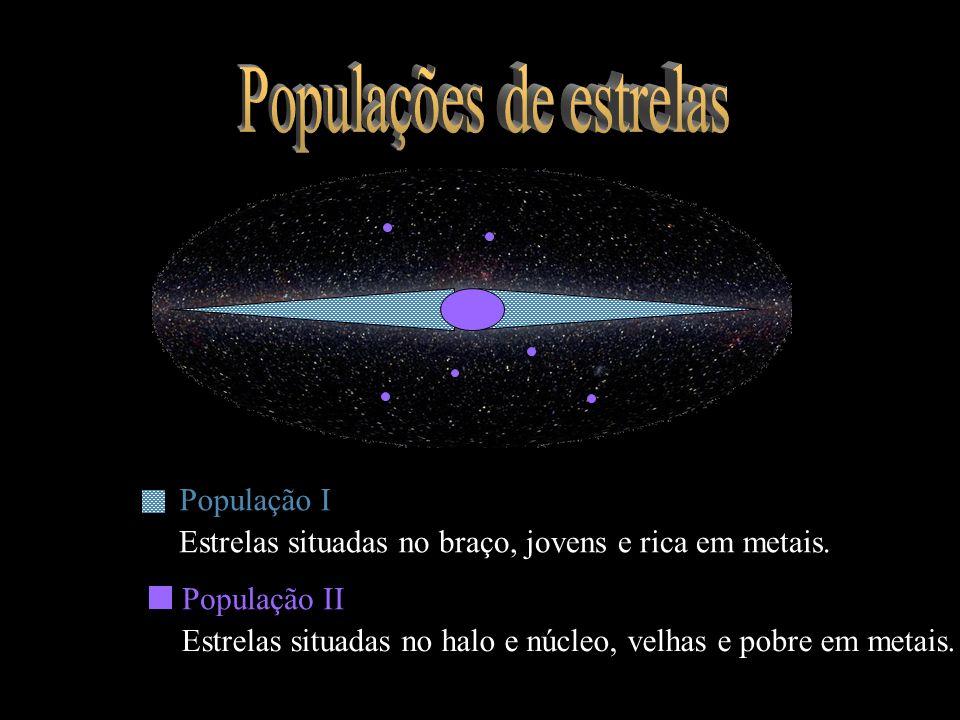 População I Estrelas situadas no braço, jovens e rica em metais. População II Estrelas situadas no halo e núcleo, velhas e pobre em metais.