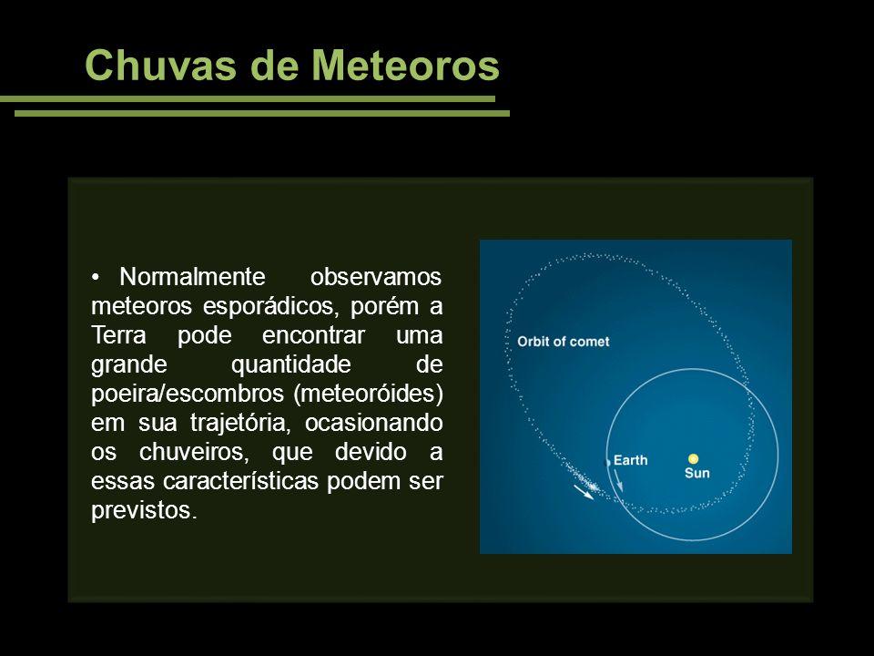 Chuvas de Meteoros Normalmente observamos meteoros esporádicos, porém a Terra pode encontrar uma grande quantidade de poeira/escombros (meteoróides) e