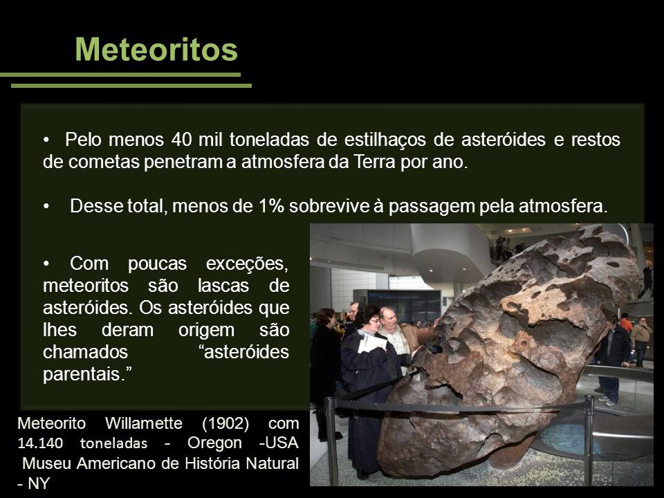 Meteoritos Com poucas exceções, meteoritos são lascas de asteróides. Os asteróides que lhes deram origem são chamados asteróides parentais. Pelo menos