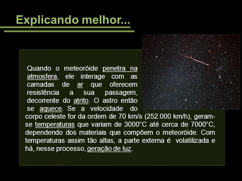 Explicando melhor... Quando o meteoróide penetra na atmosfera, ele interage com as camadas de ar que oferecem resistência a sua passagem, decorrente d