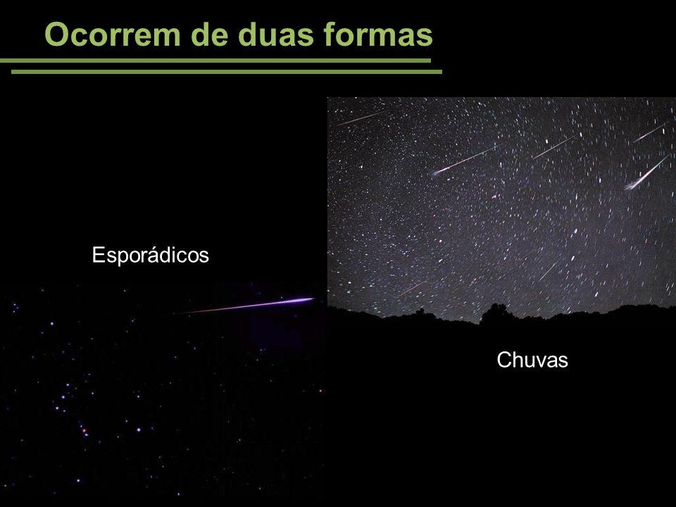 Chuvas de Meteoros Normalmente observamos meteoros esporádicos, porém a Terra pode encontrar uma grande quantidade de poeira/escombros (meteoróides) em sua trajetória, ocasionando os chuveiros, que devido a essas características podem ser previstos.