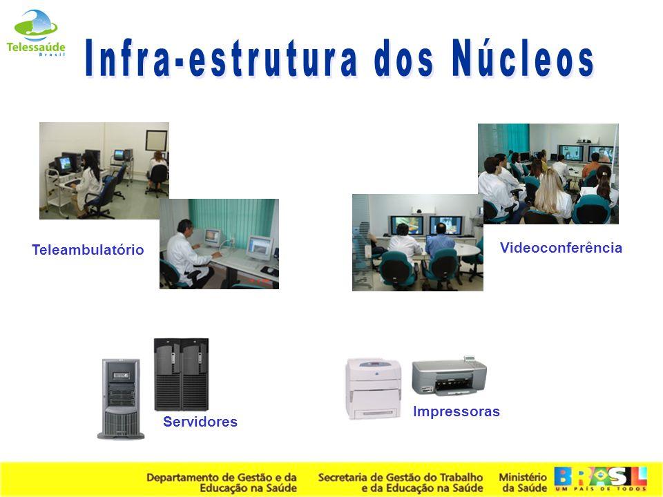 Secretaria de Gestão do Trabalho e da Educação na Saúde Videoconferência Teleambulatório Servidores Impressoras