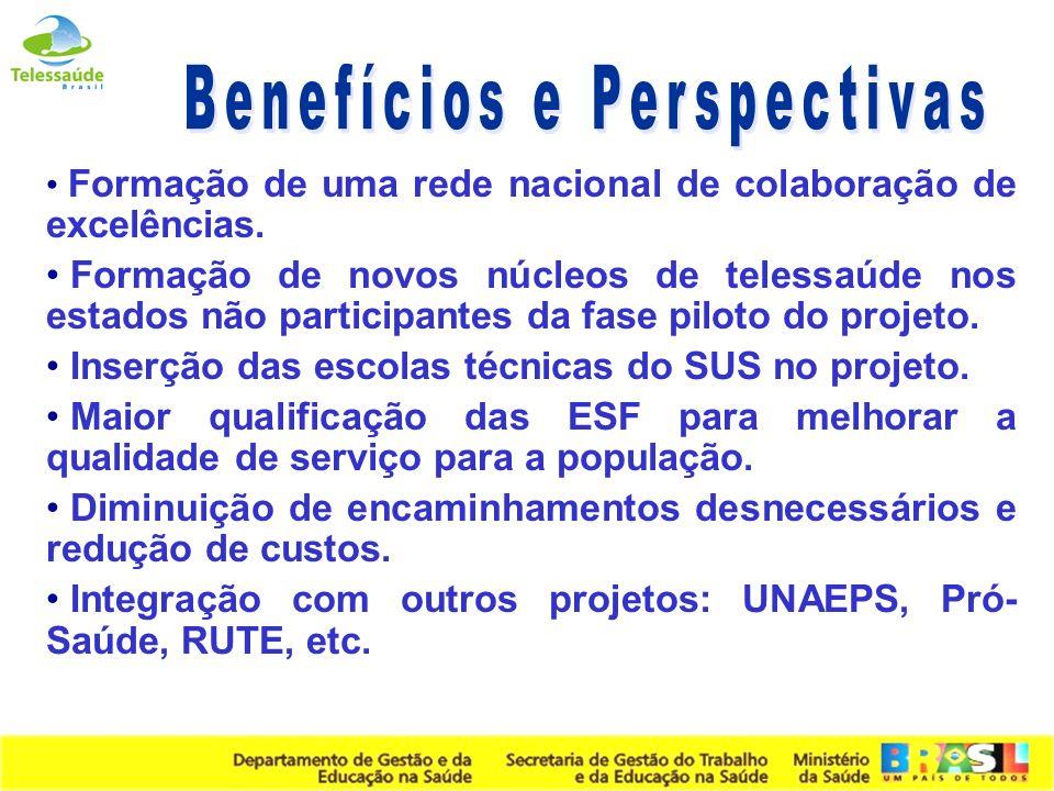 Secretaria de Gestão do Trabalho e da Educação na Saúde Formação de uma rede nacional de colaboração de excelências. Formação de novos núcleos de tele