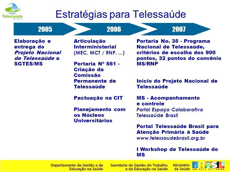 Secretaria de Gestão do Trabalho e da Educação na Saúde Estratégias para Telessaúde 2005 2006 Elaboração e entrega do Projeto Nacional de Telessaúde a