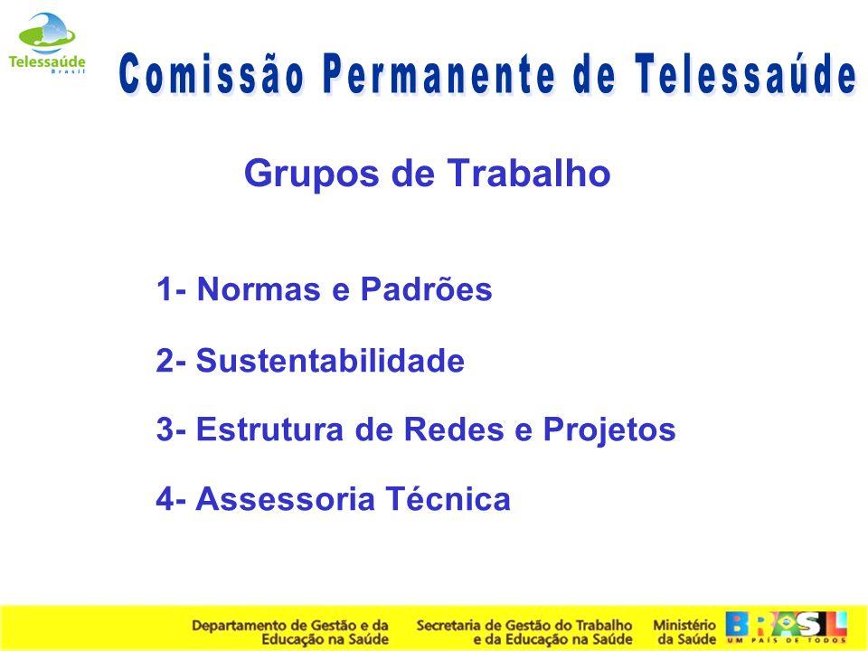 Secretaria de Gestão do Trabalho e da Educação na Saúde Demora na indicação e seleção dos municípios.