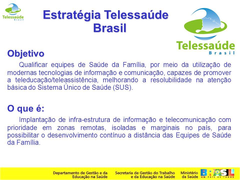 Secretaria de Gestão do Trabalho e da Educação na Saúde Estratégia Telessaúde Brasil BrasilObjetivo Qualificar equipes de Saúde da Família, por meio d