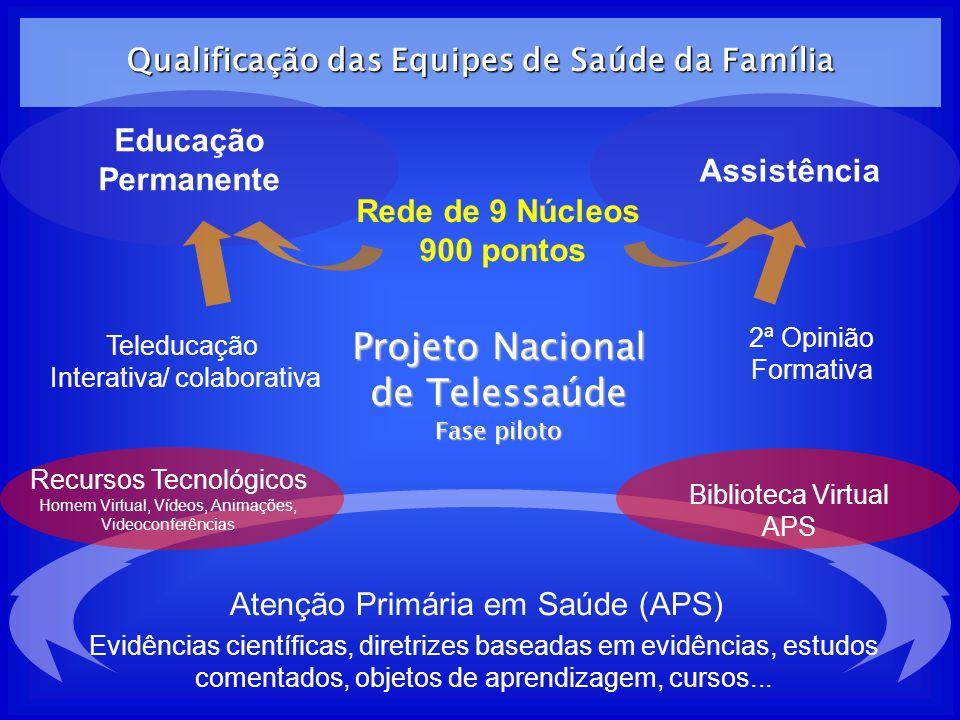Secretaria de Gestão do Trabalho e da Educação na Saúde Qualificação das Equipes de Saúde da Família Educação Permanente Assistência Projeto Nacional