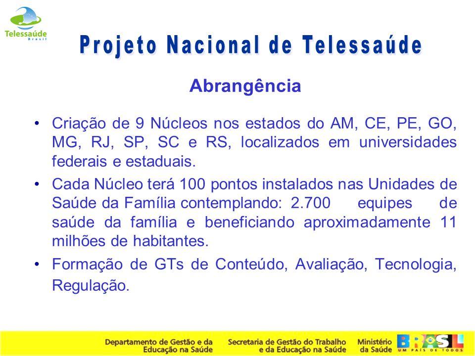 Secretaria de Gestão do Trabalho e da Educação na Saúde Núcleo Amazonas 32 Pontos selecionados 4 Pontos em funcionamento