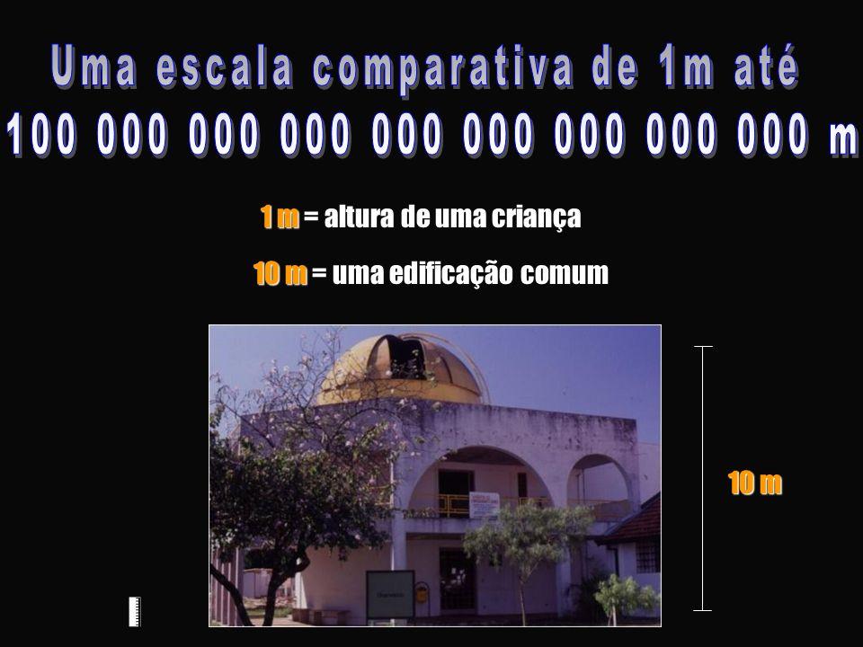 10 m 10 m = uma edificação comum 1 m 1 m = altura de uma criança 10 m