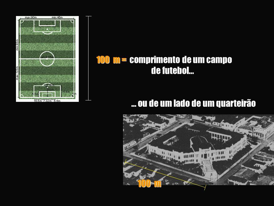100 m = 100 m = comprimento de um campo de futebol... 100 m … ou de um lado de um quarteirão