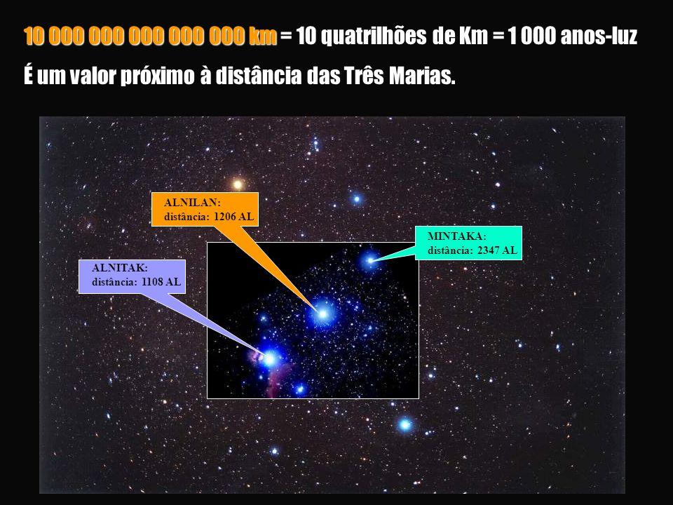 10 000 000 000 000 000 km = 10 quatrilhões de Km = 1 000 anos-luz É um valor próximo à distância das Três Marias. ALNITAK: distância: 1108 AL MINTAKA: