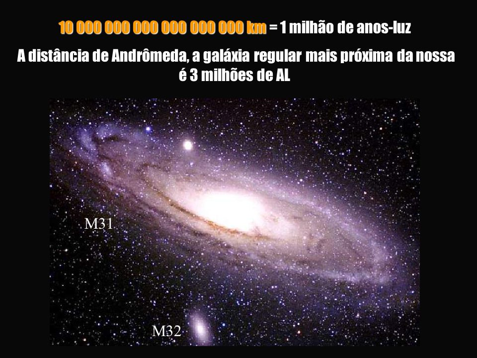 10 000 000 000 000 000 000 km = 1 milhão de anos-luz A distância de Andrômeda, a galáxia regular mais próxima da nossa é 3 milhões de AL A distância d