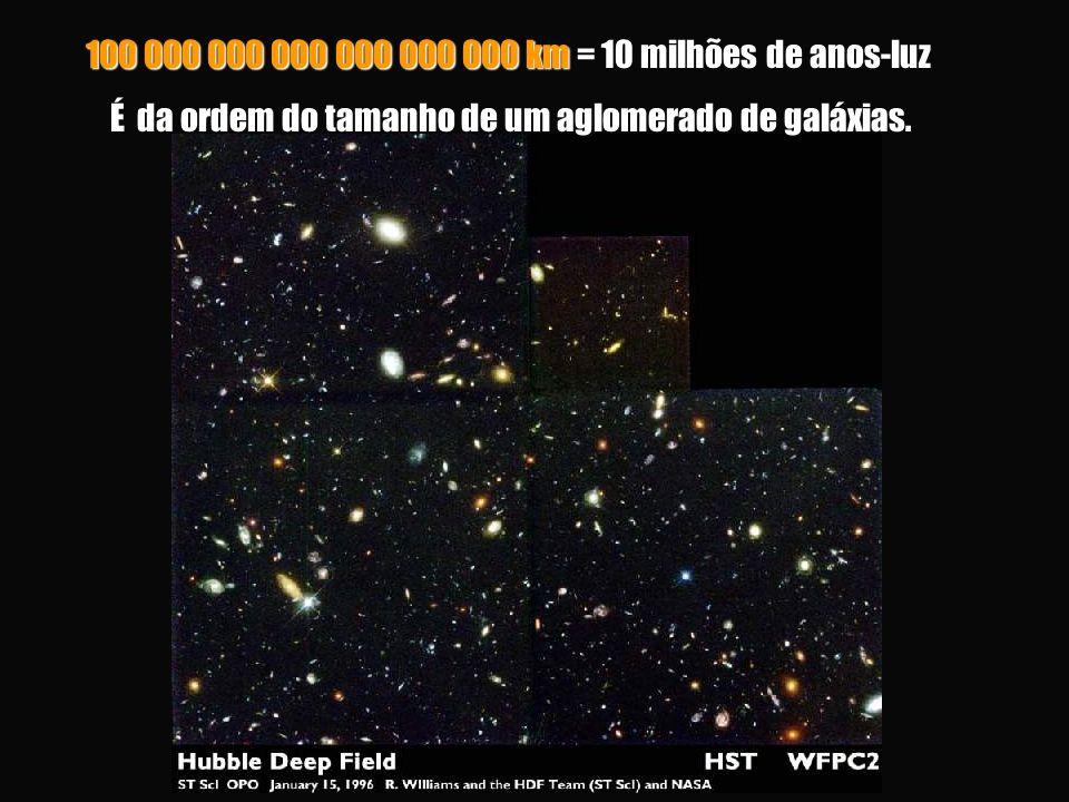 100 000 000 000 000 000 000 km = 10 milhões de anos-luz É da ordem do tamanho de um aglomerado de galáxias. É da ordem do tamanho de um aglomerado de